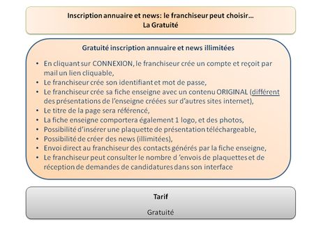 forfait_gratuit_annuaire_franchises_450