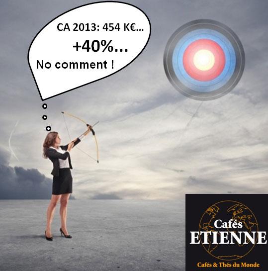 Résultats 2013 cafés Etienne